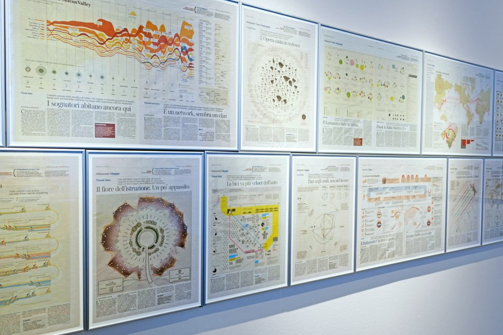 Infographics redesign knowledge at the Milan's Triennale